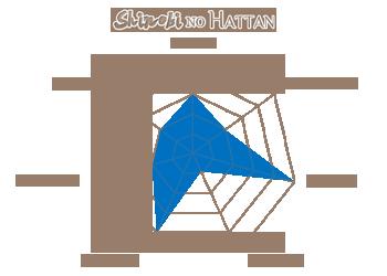 Diagramme Shinobi - Page 8 865972diagrammekuroba