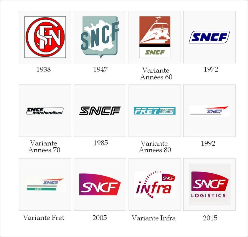 Les époques du chemin de fer en France 895118LogosSNCFpoques