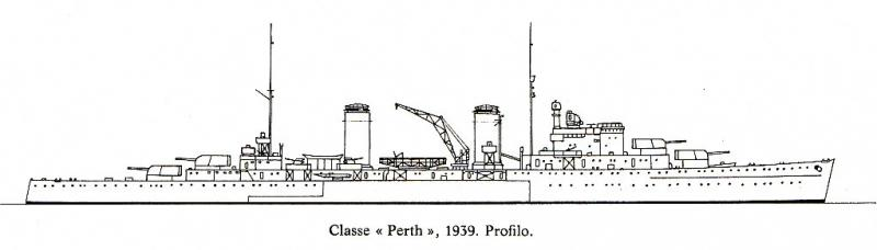 ROYAL NAVY CROISEURS LEGERS CLASSE ARETHUSA 913709ClassePerth