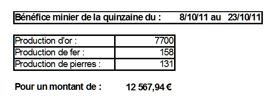 Bilans du Conseil Ducal - Page 3 92661254X1