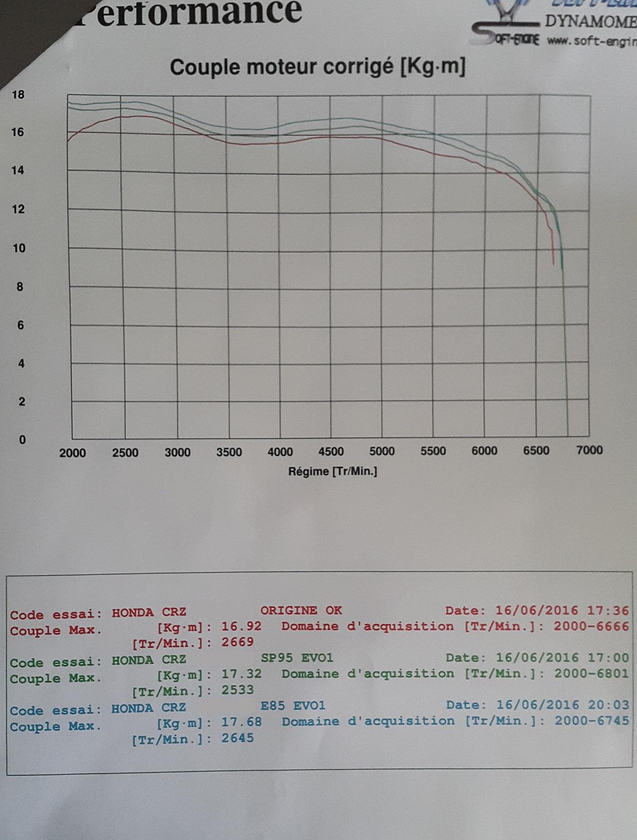 [ethanol] Bioethanol E85 [APPROVED !!!] - Page 4 928034CRZCouple