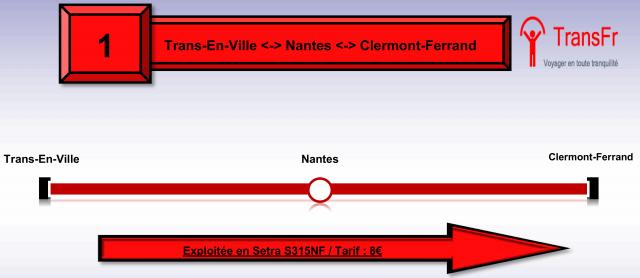 Le service VTPA : Présentation 929947Ligne1