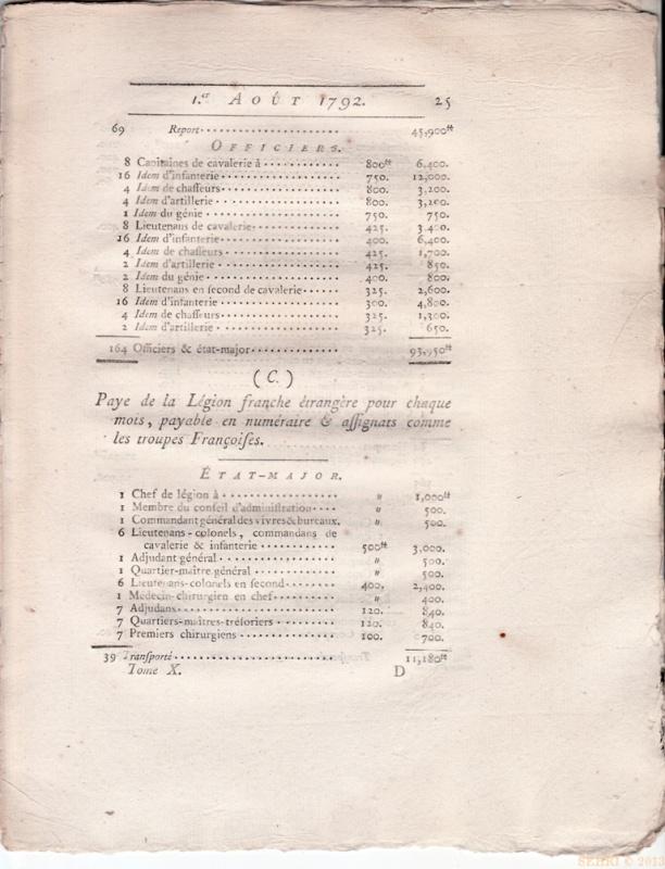 Troupes hollandaises, bataves au service de la France 945154SanstitreNumrisation25