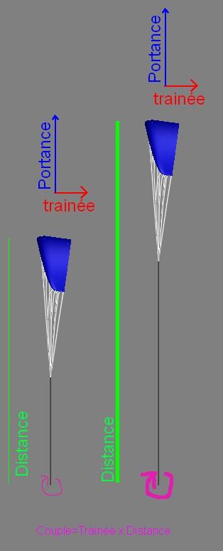 depasser la vitesse du vent, et vitesse limite plafond - Page 3 946667Sanstitre2