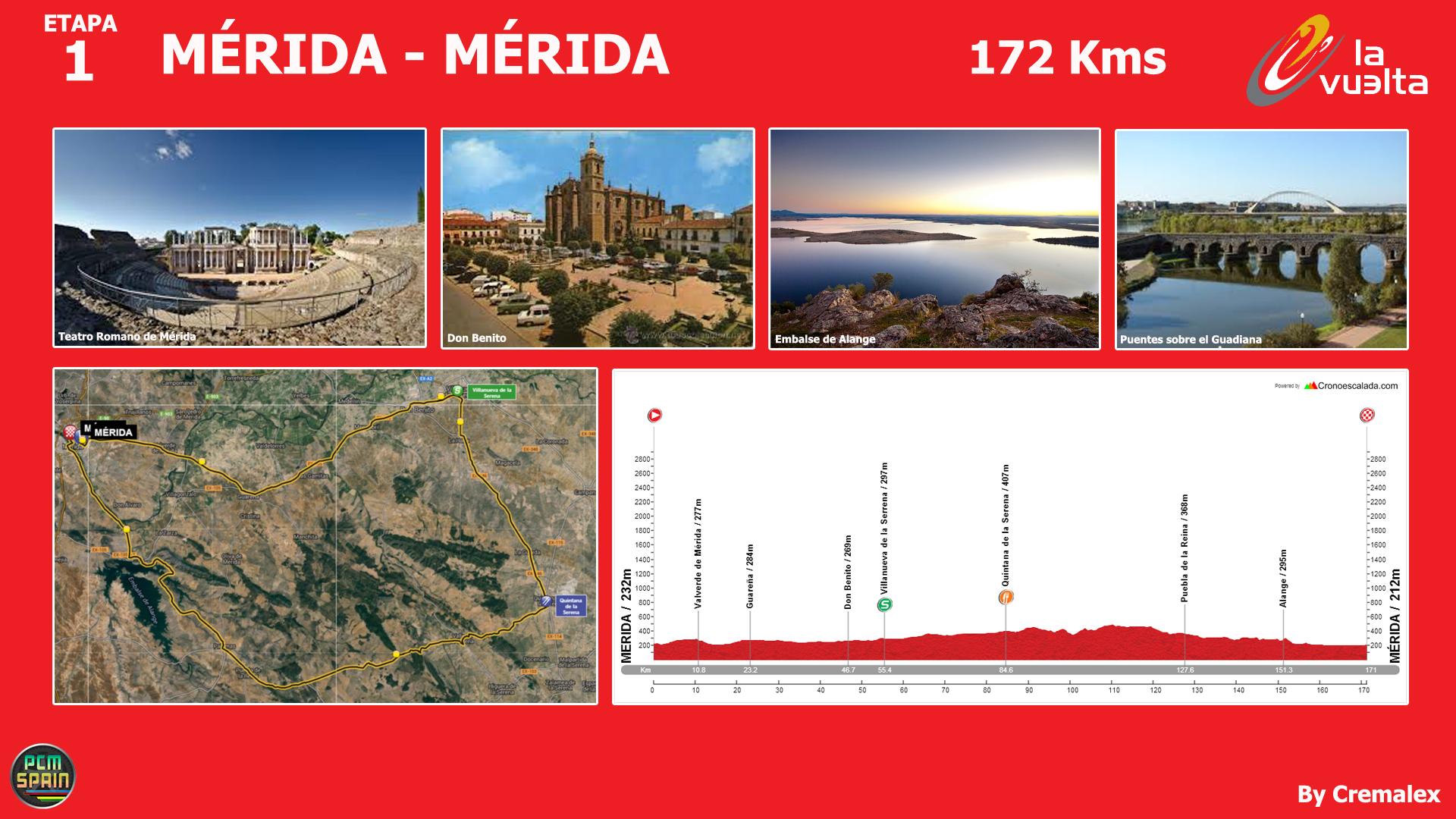 Concurso Vuelta a España 2015 - Página 6 961672Etapas01