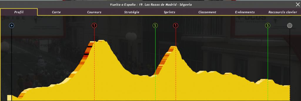 Vuelta - Tour d'Espagne / Saison 2 983734PCM0013