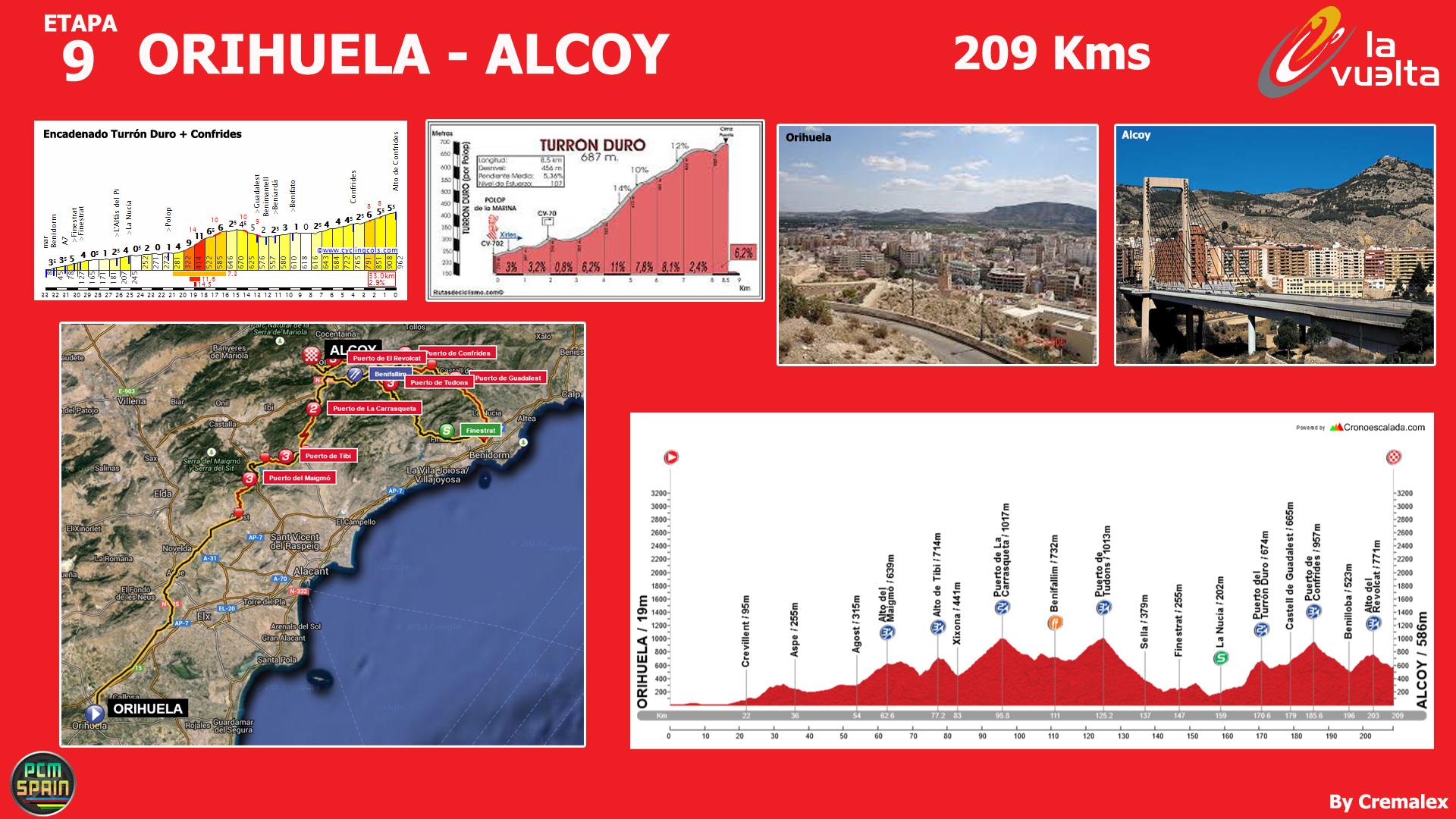 Concurso Vuelta a España 2015 - Página 6 985995Etapas09