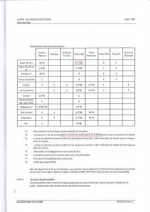 Notice descriptive Mini_556296IMG0001