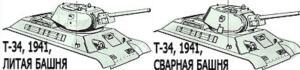 aides pour les identifications des unités  Mini_643410t341941