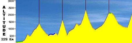 Topic de dépots des courses en ligne - Page 7 111865ConeglianoGardecciaValdiFassa
