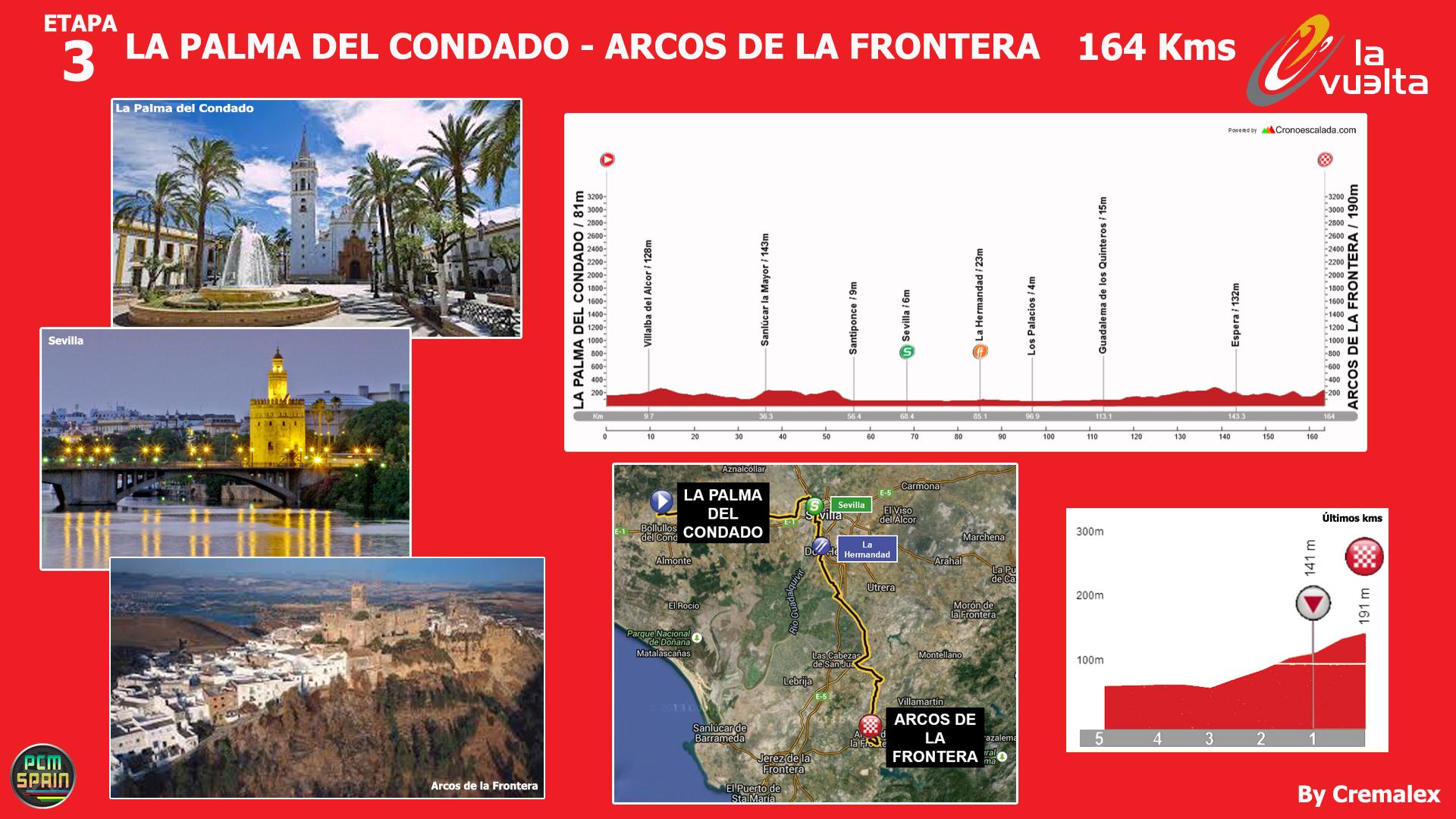 Concurso Vuelta a España 2015 - Página 6 112521Etapas03