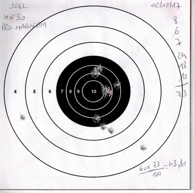 weihrauch - Tests plombs avec carabine Weihrauch HW50S 118885HW50GAMOPROMAGNUM