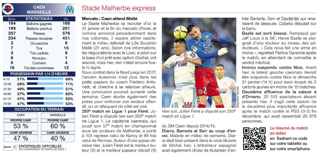 [21e journée de L1] SM Caen 1-3 O Marseille - Page 2 126802sardines3