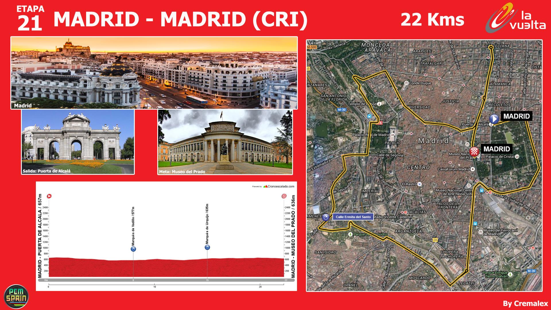 Concurso Vuelta a España 2015 - Página 6 130674Etapas21