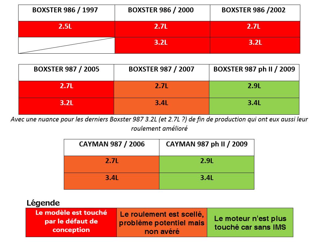 A savoir Problème d'IMS (info) 132449bc9111435735104U182