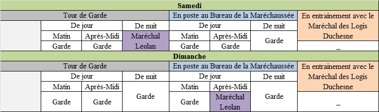 [RP] Plannings des Tours de Gardes de la Ville de Sancerre 1327223Planning