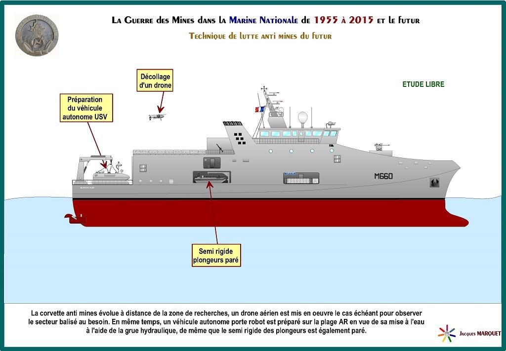 [Les différents armements de la Marine] La guerre des mines - Page 4 133794GuerredesminesPage39