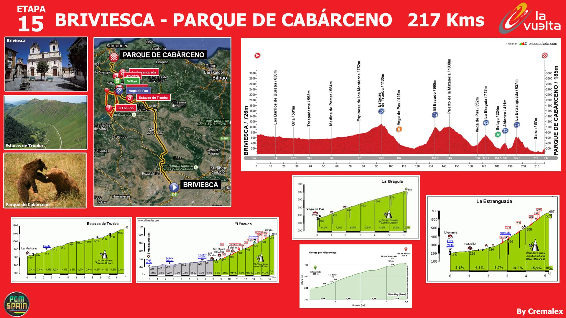 Concurso Vuelta a España 2015 - Página 6 134939Etapas15