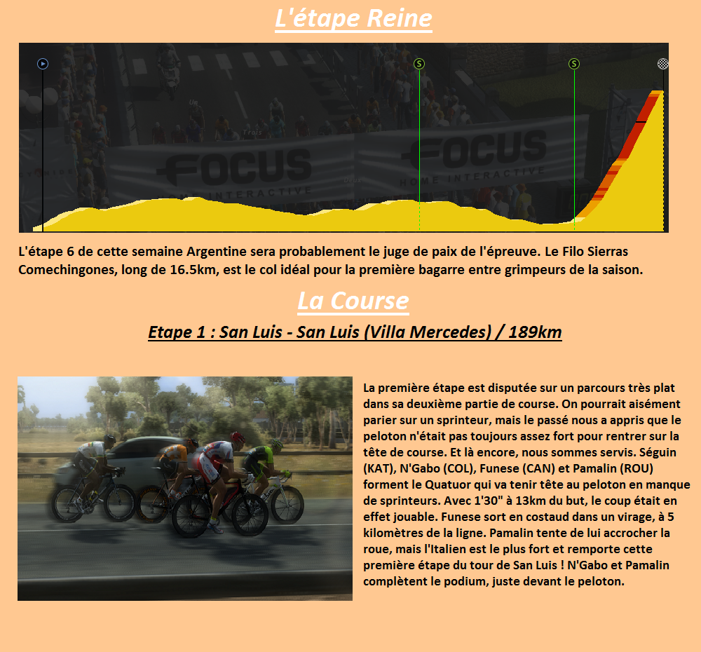 Tour de San Luis 142200SL2
