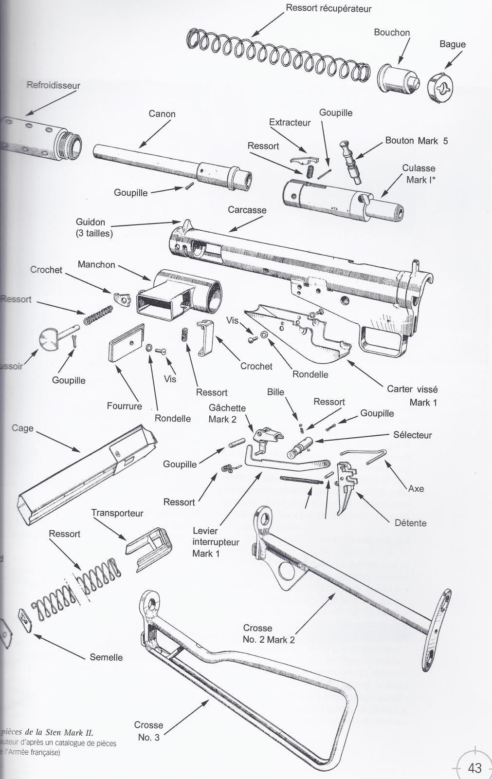 Identification des pièces de pistolets-mitrailleurs Sten 15233611vtl76