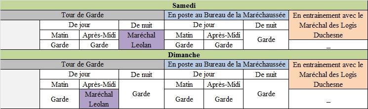 [RP] Plannings des Tours de Gardes de la Ville de Sancerre 1564853Planning