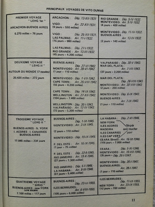 Vito Dumas, ou la nav astro de réchappe ! - Page 4 161604TableauNavs