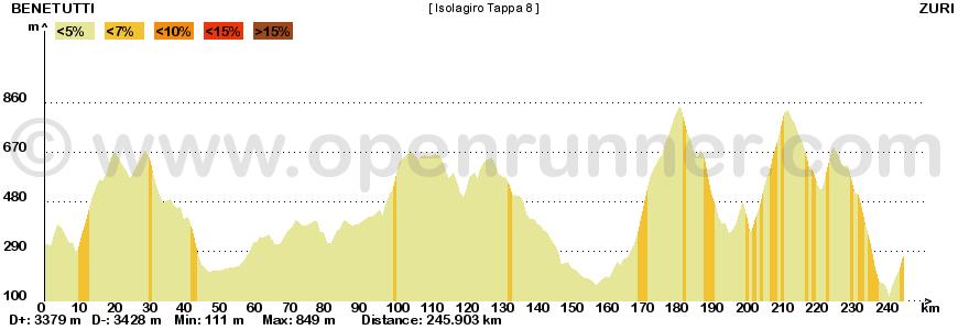 Metà Creazioni - Tappe e Giro 176190IG8