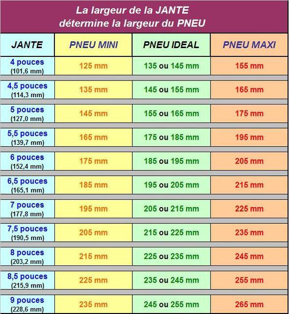 Jante et Pneus  177765jante