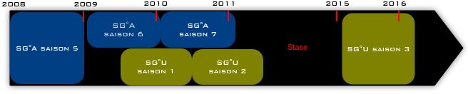 Stargate Universe : Ultimate 180793Image2