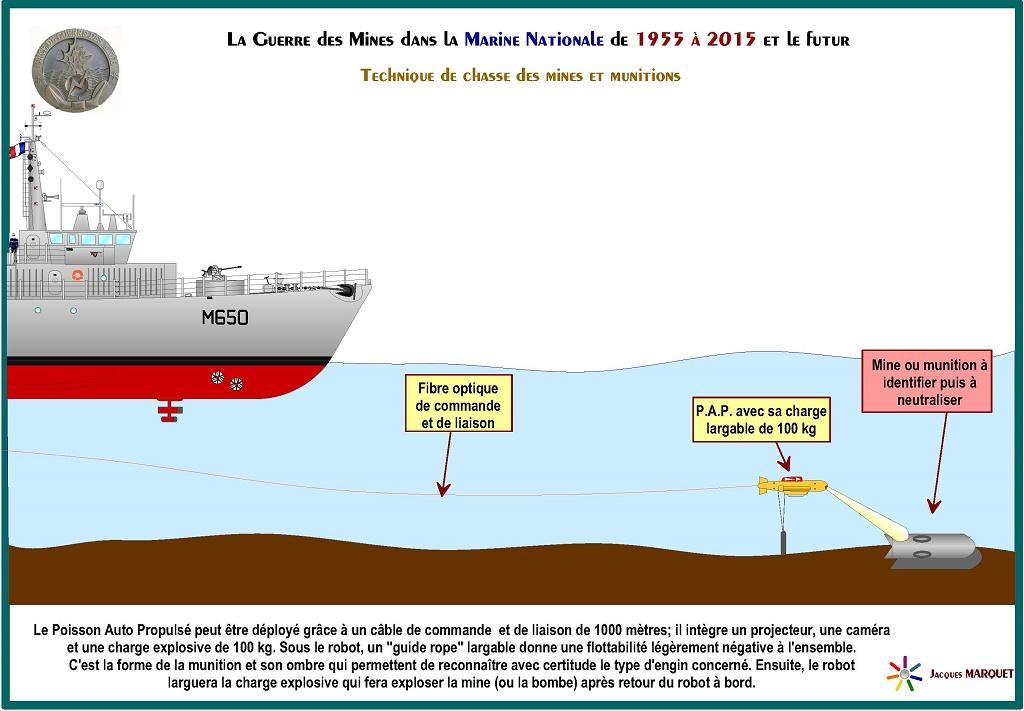 [Les différents armements de la Marine] La guerre des mines - Page 4 188918GuerredesminesPage33