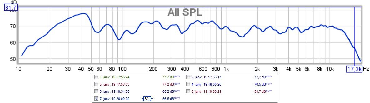 réglage actif JBL4430 et mesures 201321pe250m