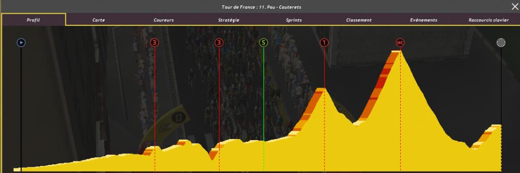 Quatuor UCI - Jeunes + Aulne - Page 49 201564PCM0001