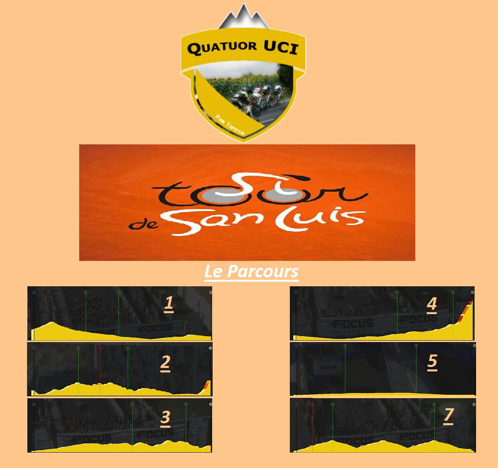 Tour de San Luis 202468SL1