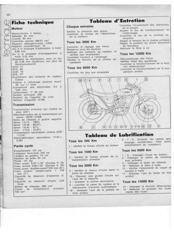 "MOTO cyclisme n°31 - BSA B50SS ""Gold Star"" 203883TechniqueB502page004"