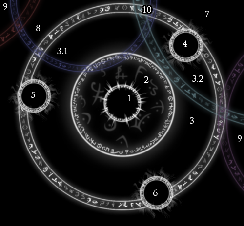 [ Magie avancée ] L'origine de la magie, les différents plans de l'occulte. 209482thrythfjghjg