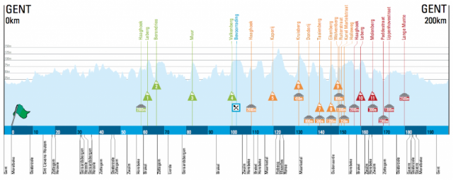 Kwiatkowski, un nouvel avenir chez Sky ?(Critérium du Dauphiné E3 P.2) 2104273189443490