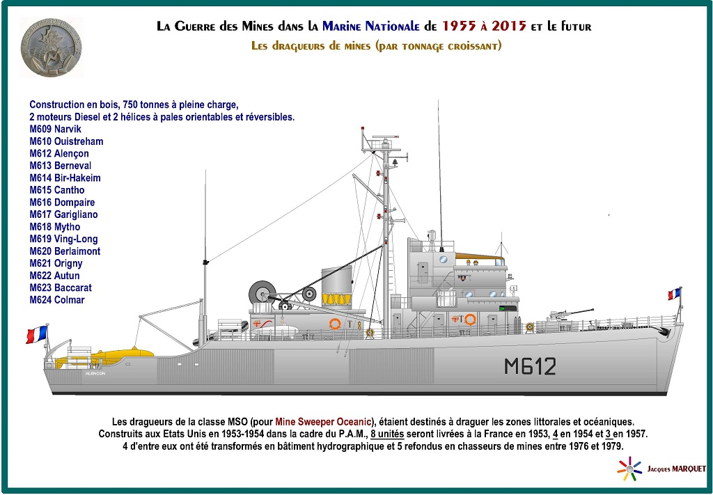 [Les différents armements de la Marine] La guerre des mines - Page 4 210613GuerredesminesPage22