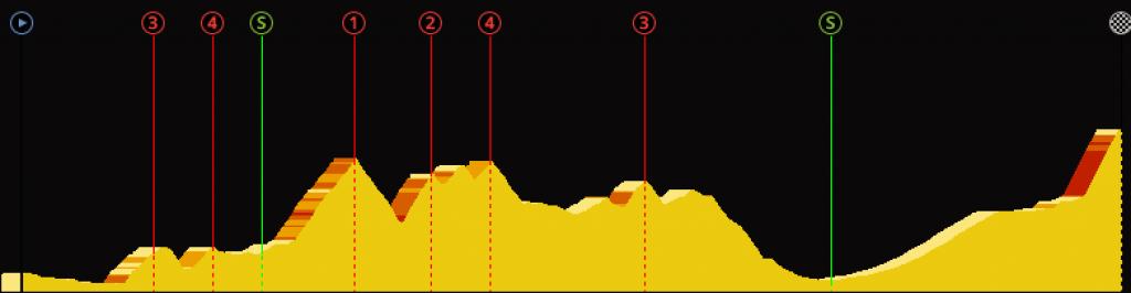 Tour d'Alberta 215085PCM0004