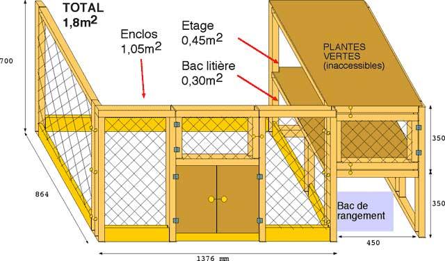 construction d 39 un enclos question de d part. Black Bedroom Furniture Sets. Home Design Ideas