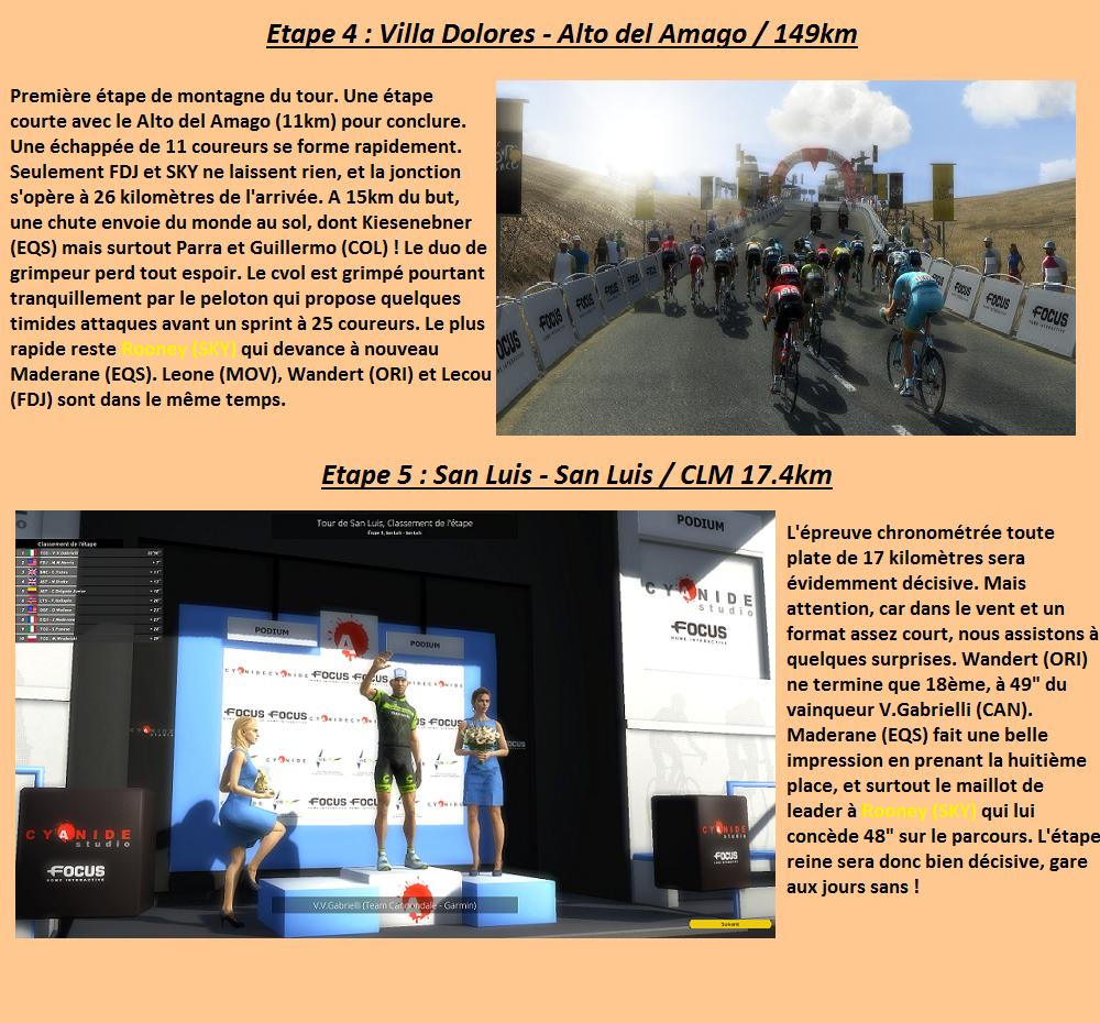 Quatuor UCI - Annonce 224828SL4