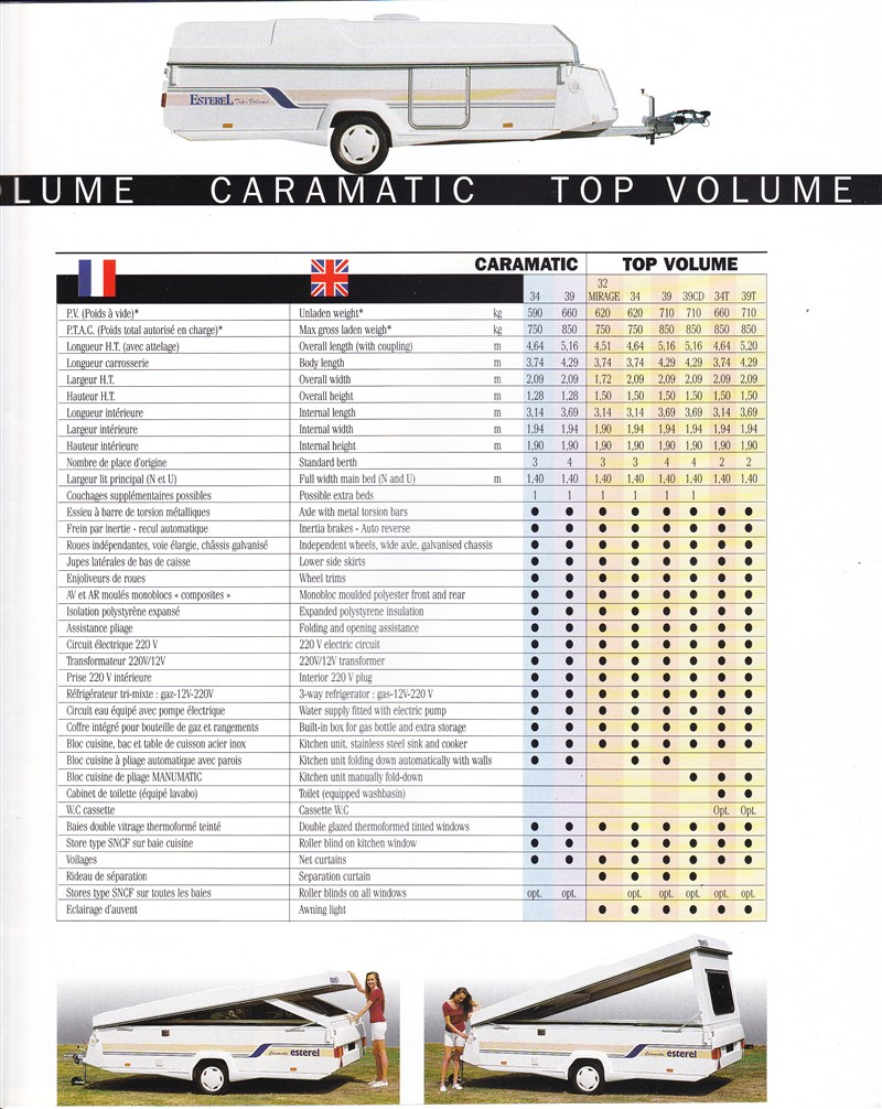 Esterel 1997 Top Volume 230018IMG0010