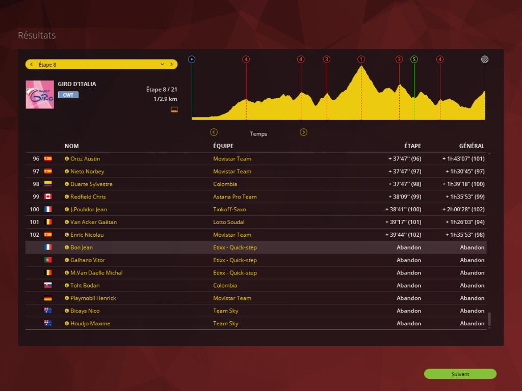 Giro - Tour d'Italie / Saison 2 239810PCM0013