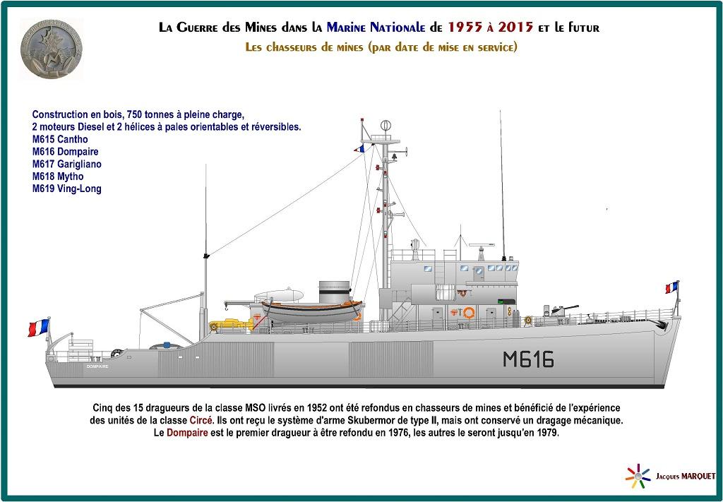 [Les différents armements de la Marine] La guerre des mines - Page 4 246523GuerredesminesPage36