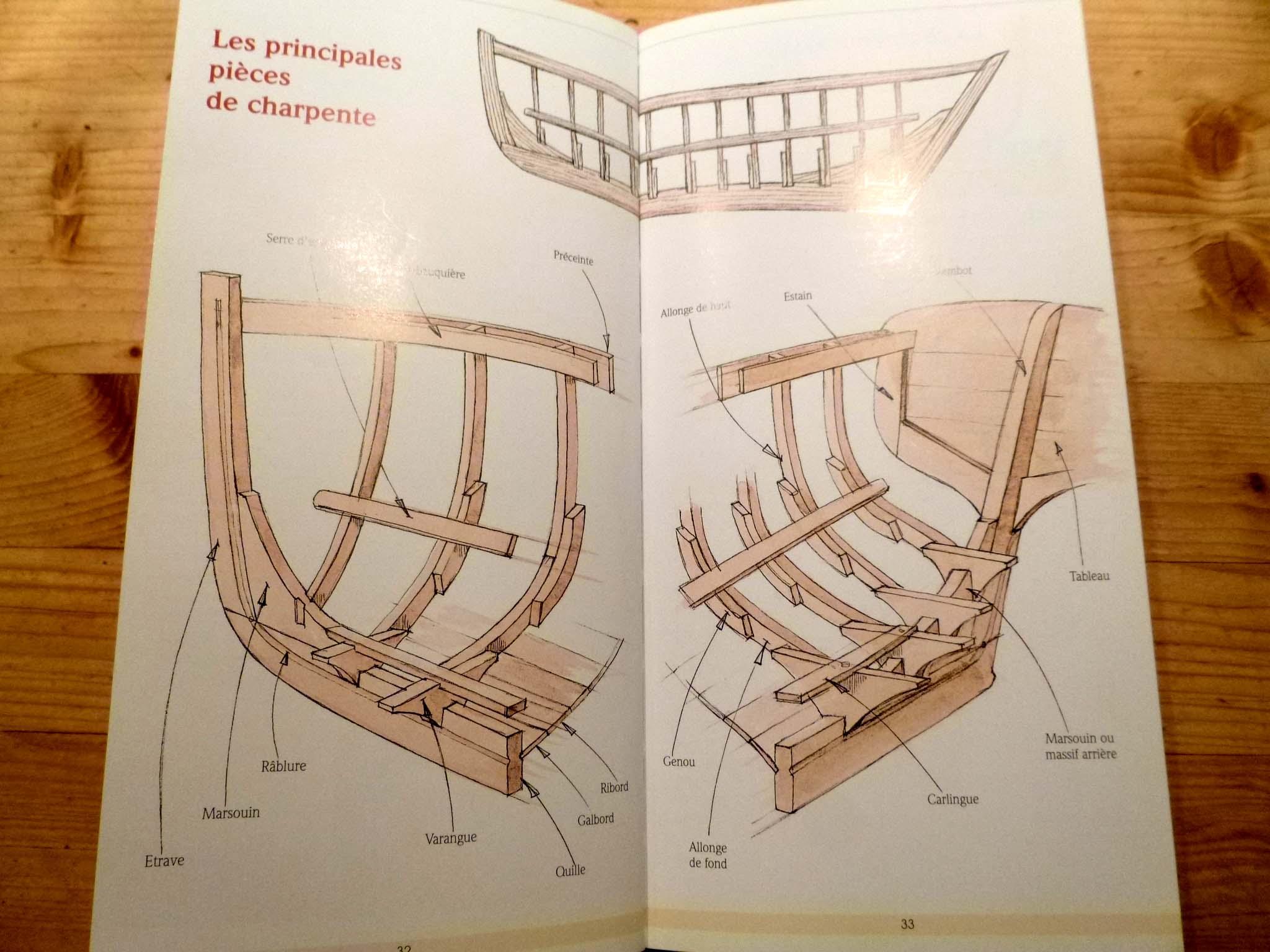 canoe bois...éviter les mauvaises surprises.... 249863P1170155