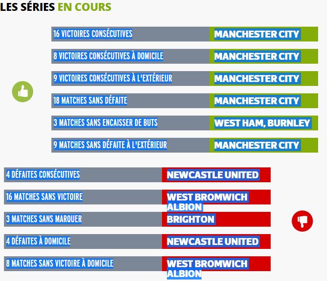 Angleterre - Barclays Premier League 2017 / 2018 - Page 3 252750englishmanrcsccopainlebonchatstats