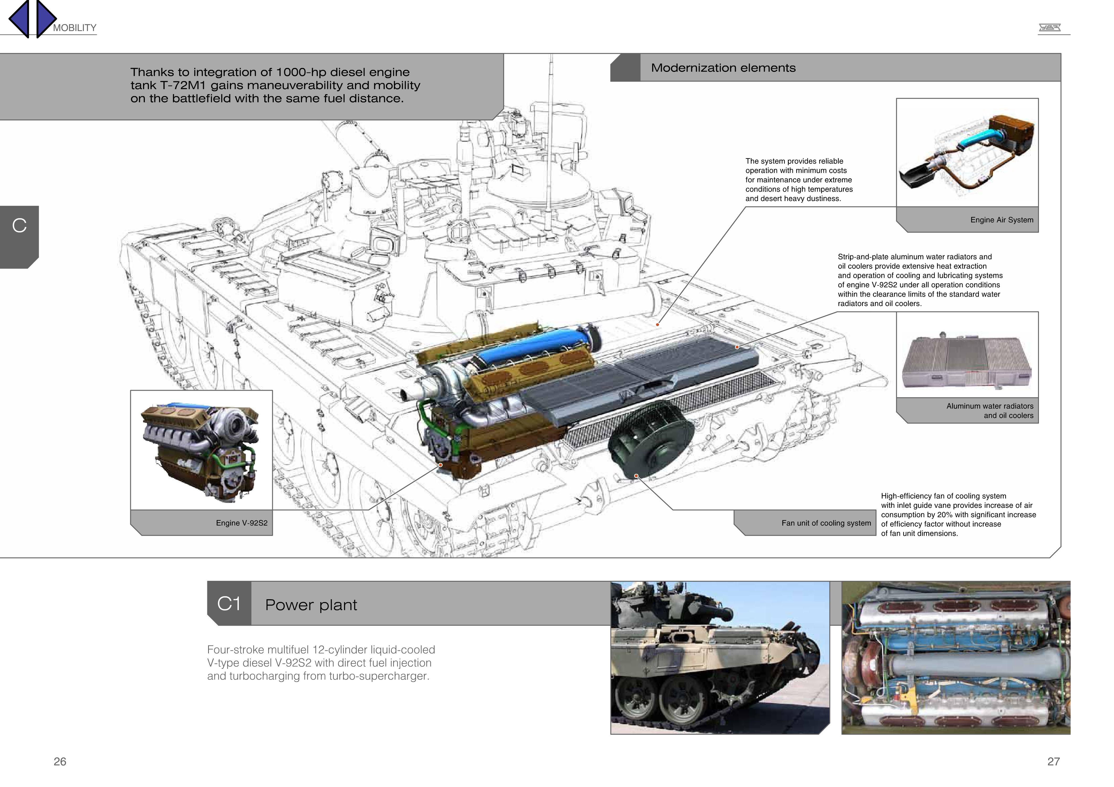 التطوير T-72M1 للجزائر يتفوق على نظيره المقدم للجيش الروسي  2534369312