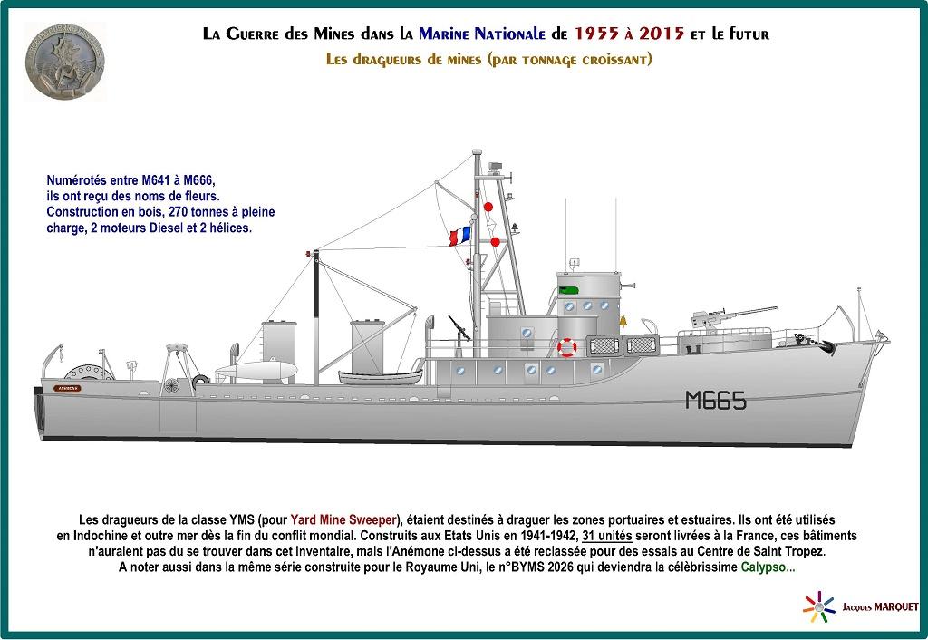 [Les différents armements de la Marine] La guerre des mines - Page 4 254424GuerredesminesPage17