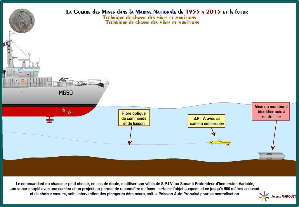 [Les différents armements de la Marine] La guerre des mines - Page 4 256118GuerredesminesPage31