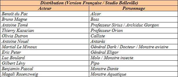 Collection des films Mazinger (2) : Mazinger Z contre le Général Dark 261336zdarkcastingvf