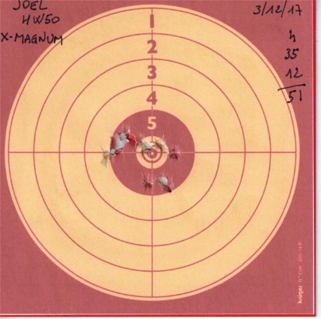 weihrauch - Tests plombs avec carabine Weihrauch HW50S 262551HW50STOEGERXMAGNUM